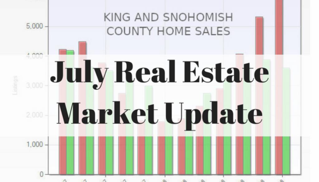 July 2018 Real Estate Market Update