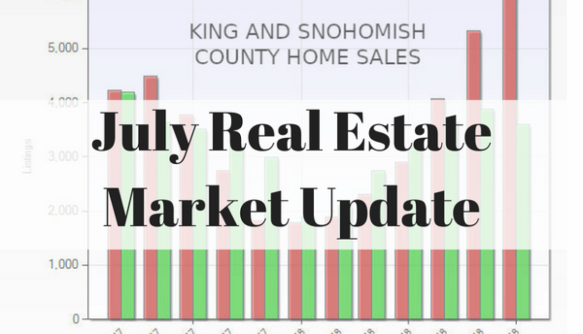 July 2018 Real Estate Market Update